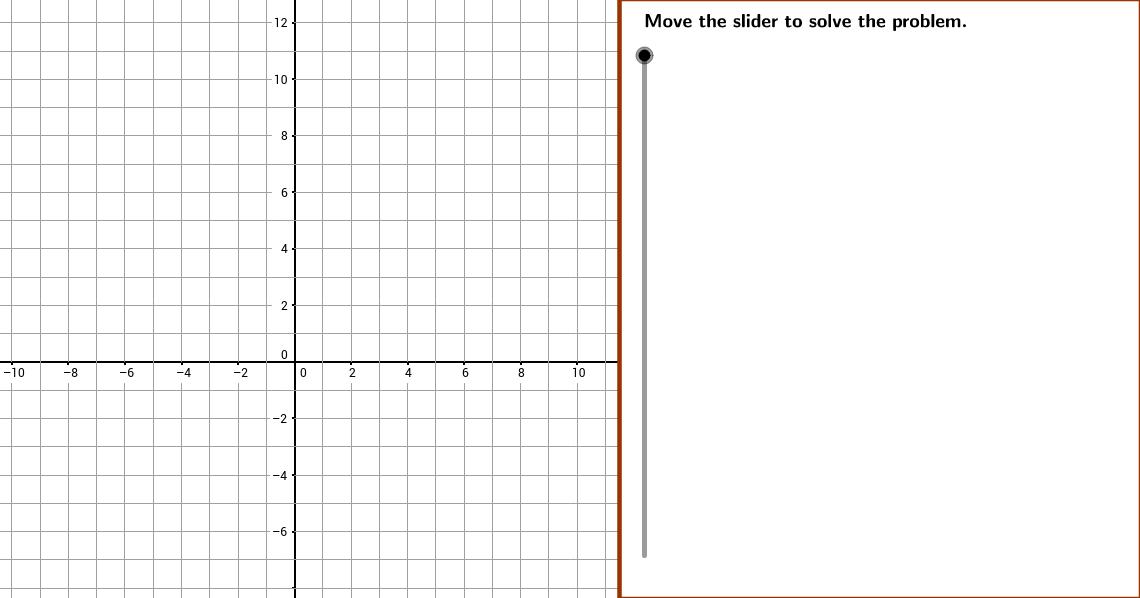 CCSS IP Math II 6.6.2 Example4