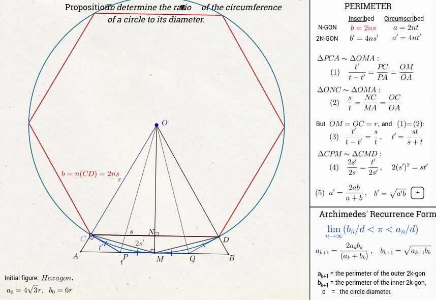 Archimedes' Formula for π (pi)