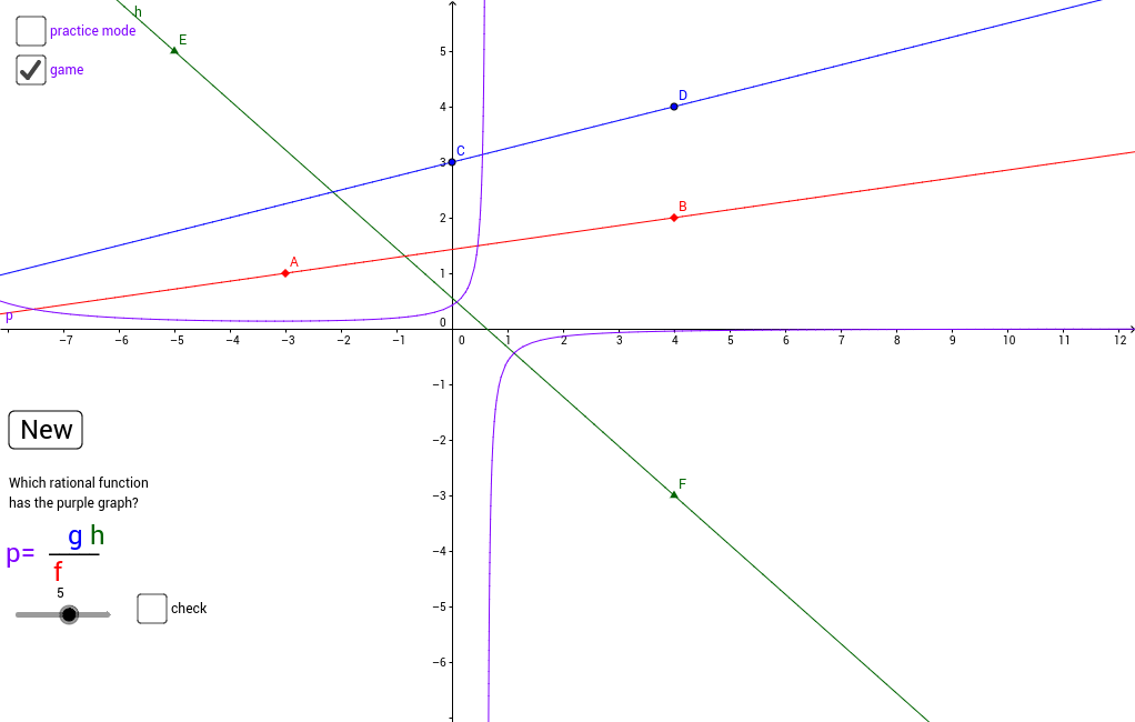 Rational Function Game