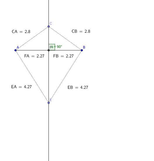 Perpendicular Bisector Equidistant