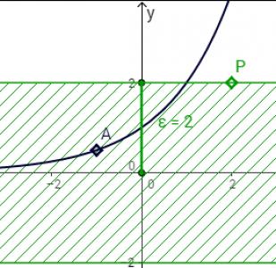 Függvény határértéke a végtelenben 4.