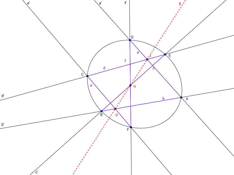 Coxeter- Theorem 9.23 - Figure 9.2C (left)