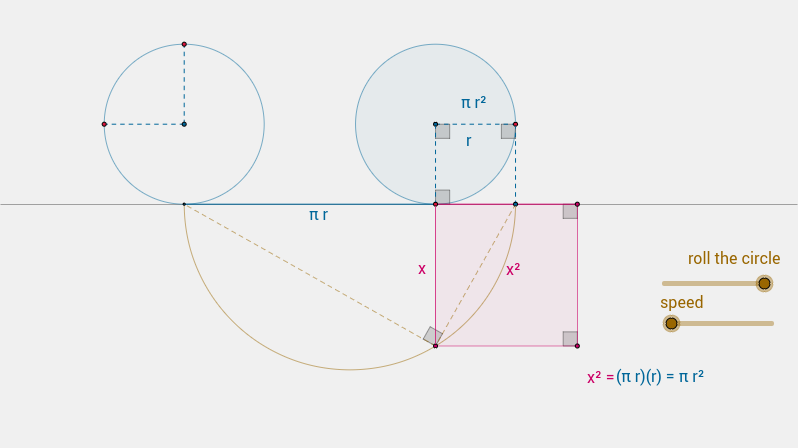 rolling circle squares itself