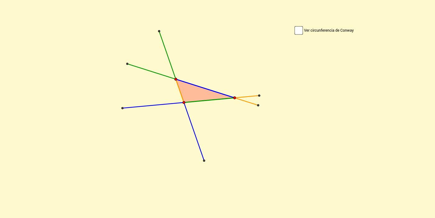 Circunferencia de Conway