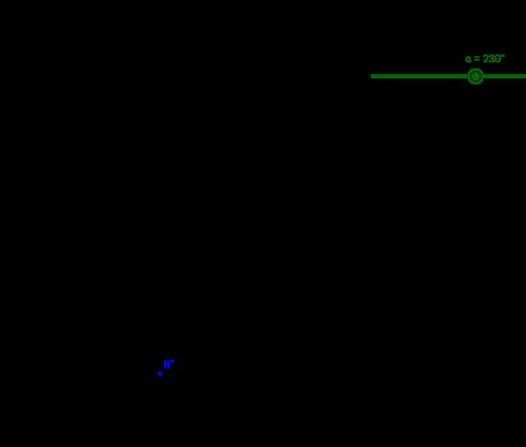 Animation and epycircle