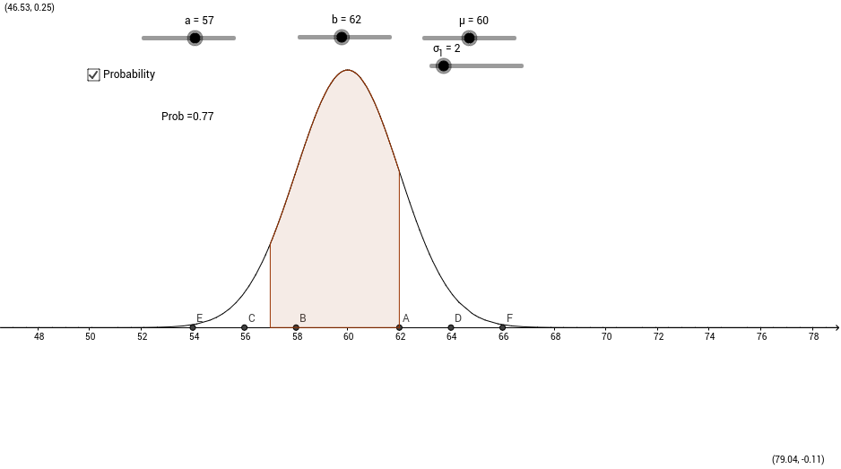 Normal Curve Worksheet GeoGebra – Standard Deviation Worksheet
