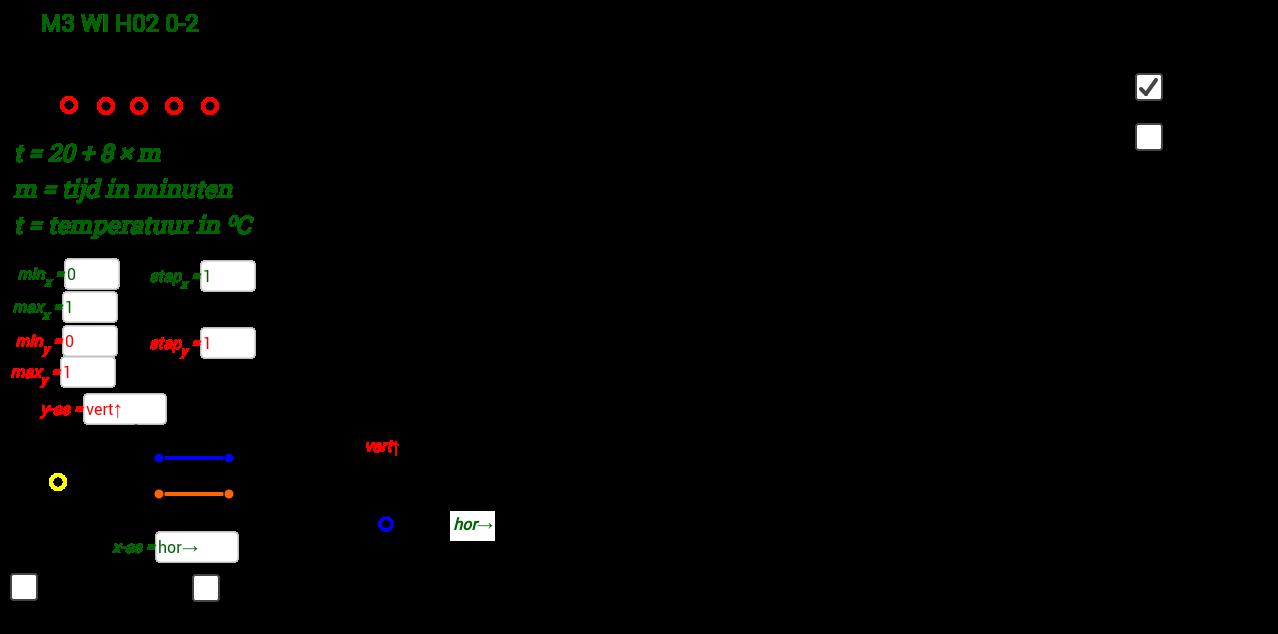 M3 WI H02 0-2