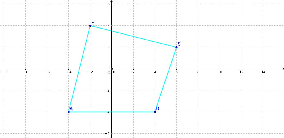 Inv 4.1C - Focus on Dilations