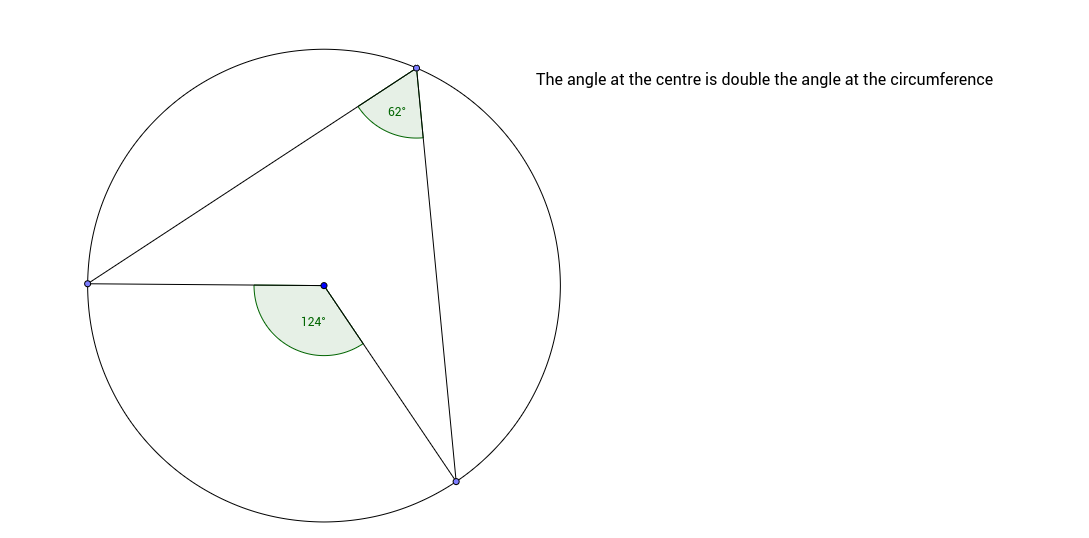 Interactive circle theorems geogebra the angle at the centre ccuart Image collections