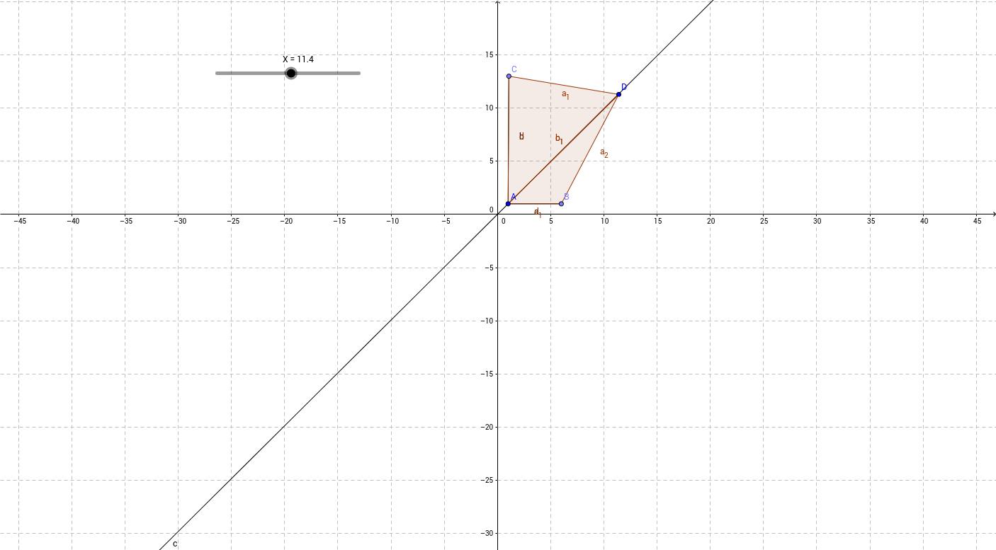 геометрический метод