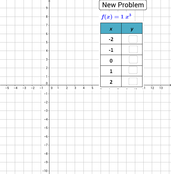 Graph Cubic Functions Using a Table of Values GeoGebra – Graphing Cubic Functions Worksheet
