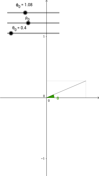 Copy of Spherical Coordinate