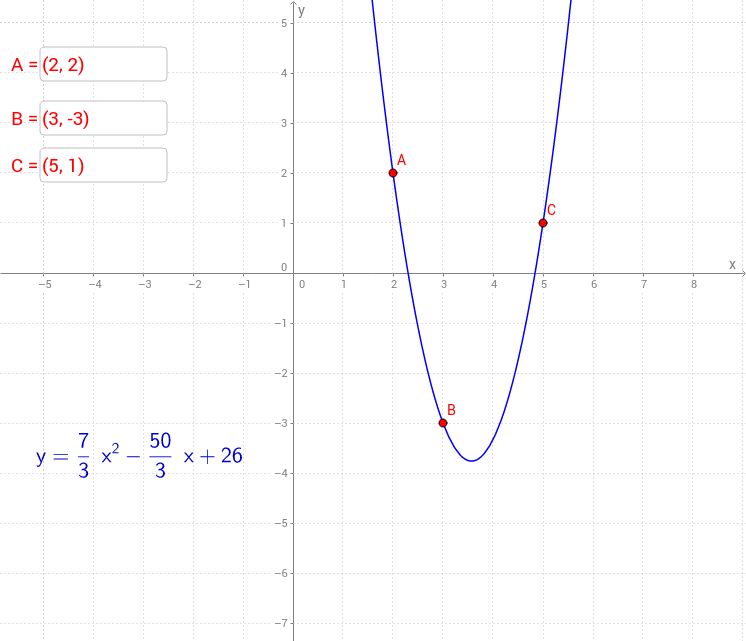 Parabola through 3 points - Numerical solution and graph