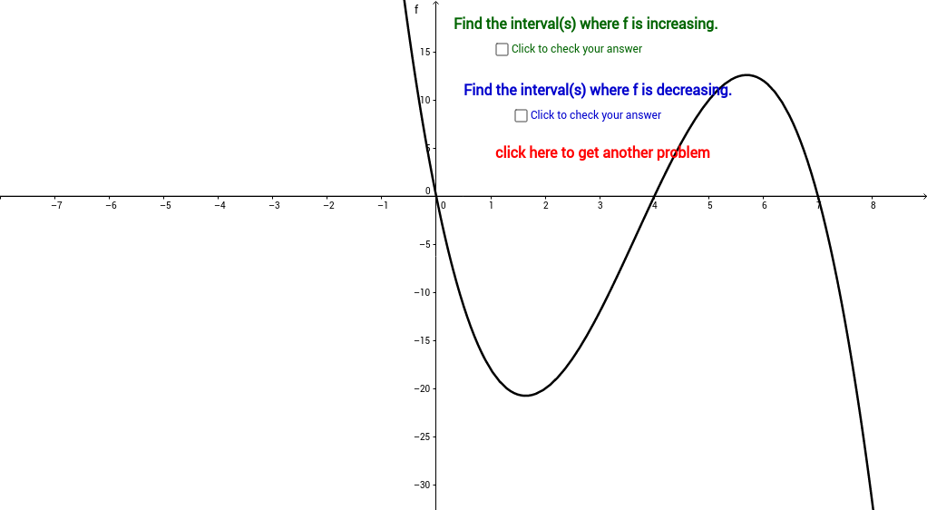Increasing Functions-Section 1.5