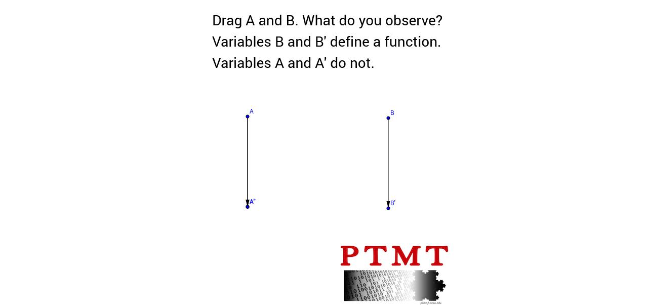 Identify Functions 3