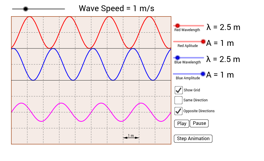 Superposition of Transverse Waves GeoGebra – Wave Interference Worksheet