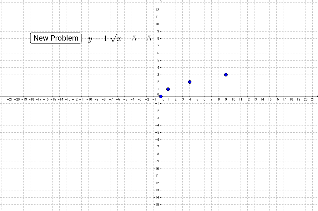 Graphing Square and Cube Root Functions