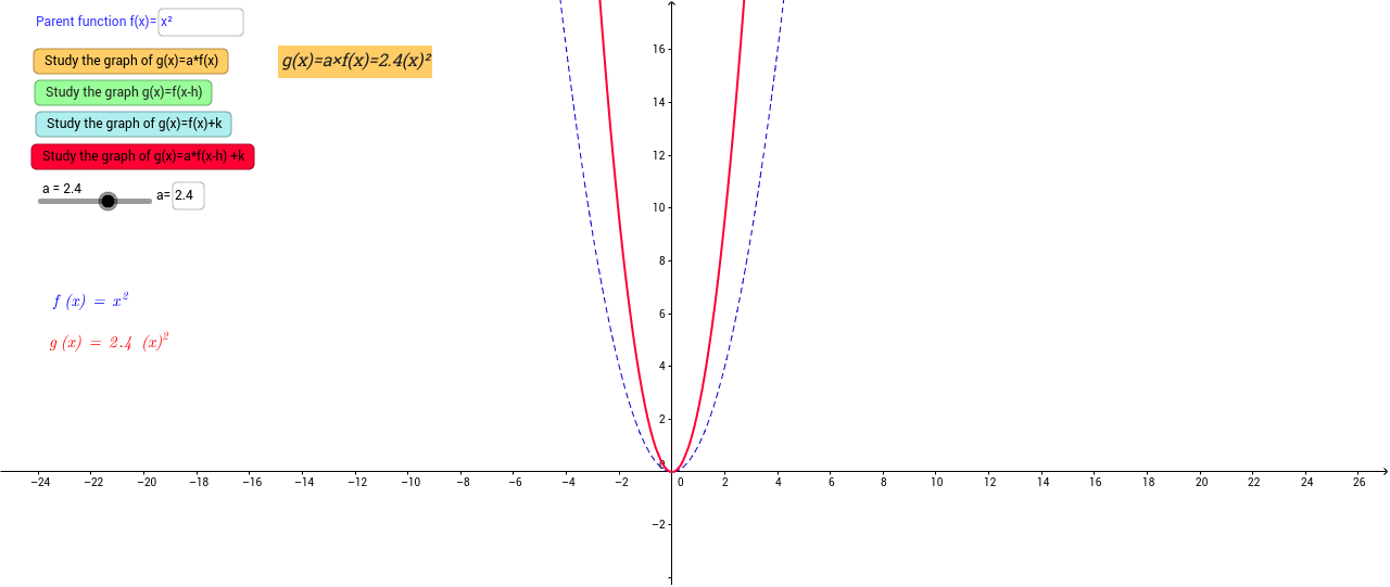 Graph Transformations of Parent Functions GeoGebra – Graph Transformations Worksheet
