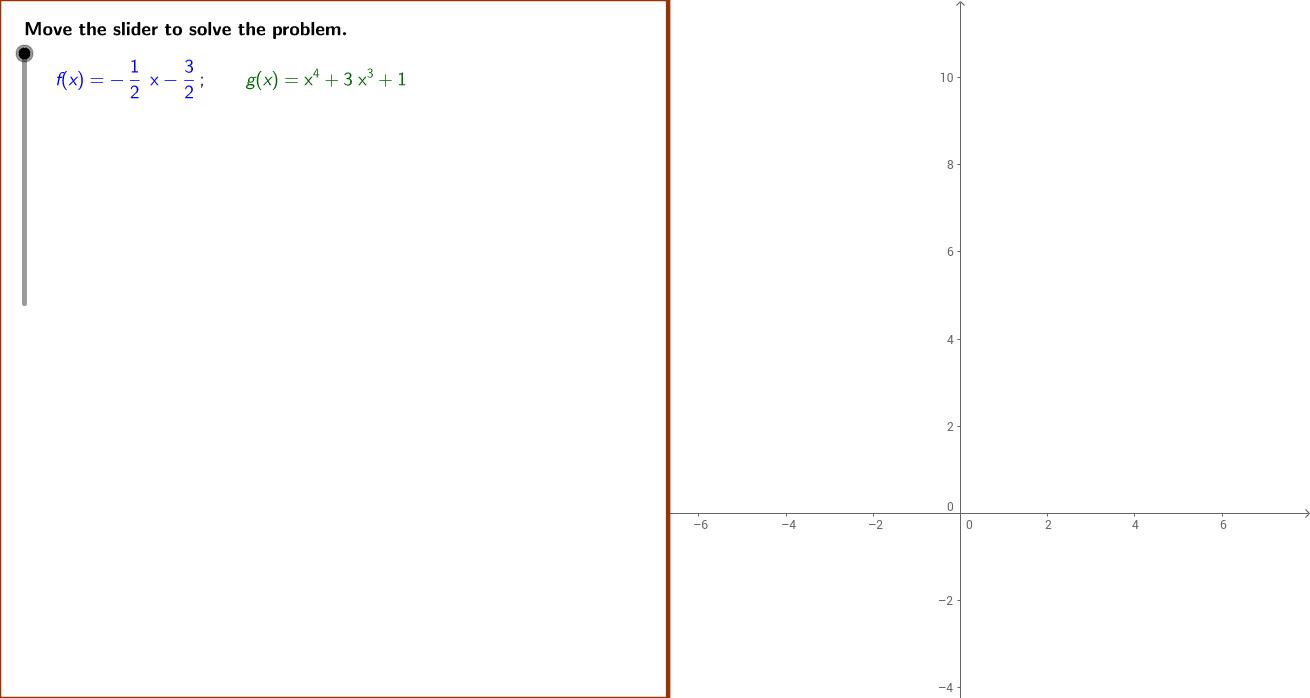 CCGPS AA 2.4.1 Example 3