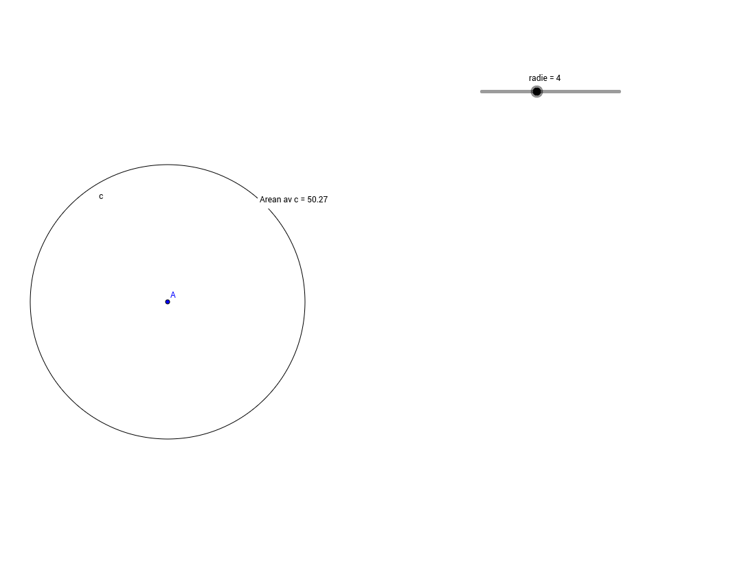 cirkelns area