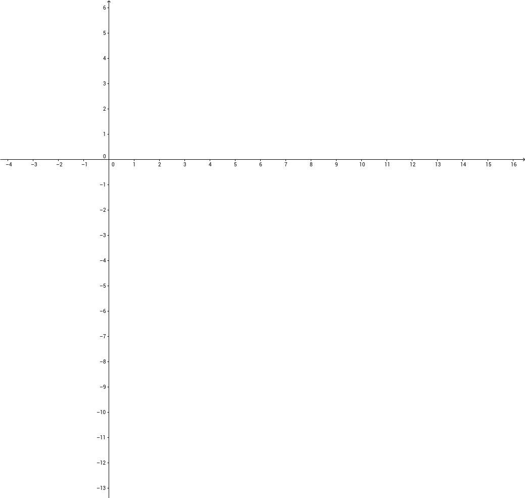 10.7 Matrices