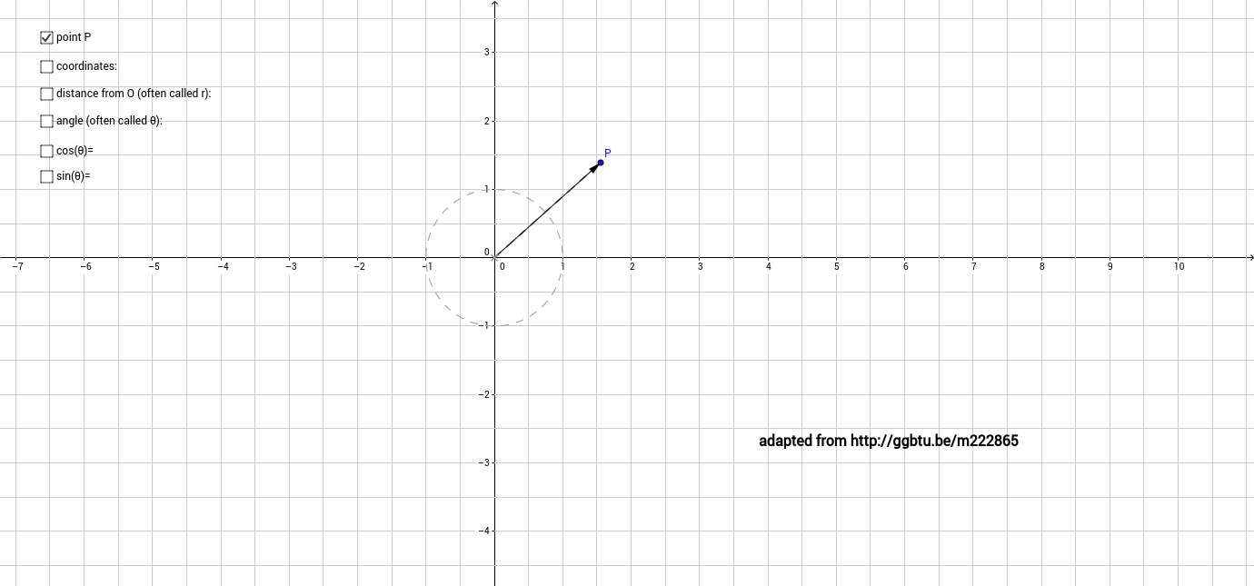 Trigonometry and Polar Coordinates