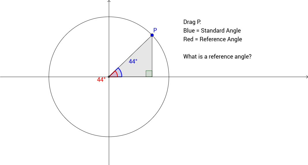 Reference Angles And Triangles Geogebra