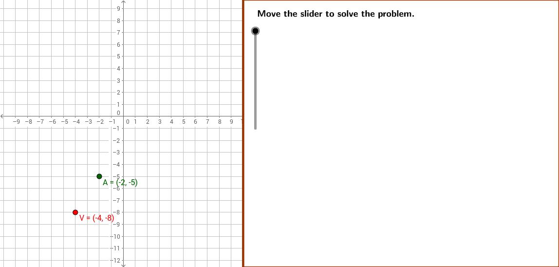 UCSS Math II 3B.1.3 Example 2
