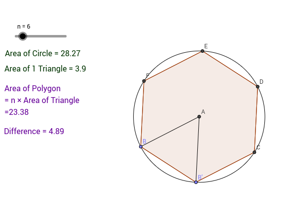 Approximating Area of a Circle