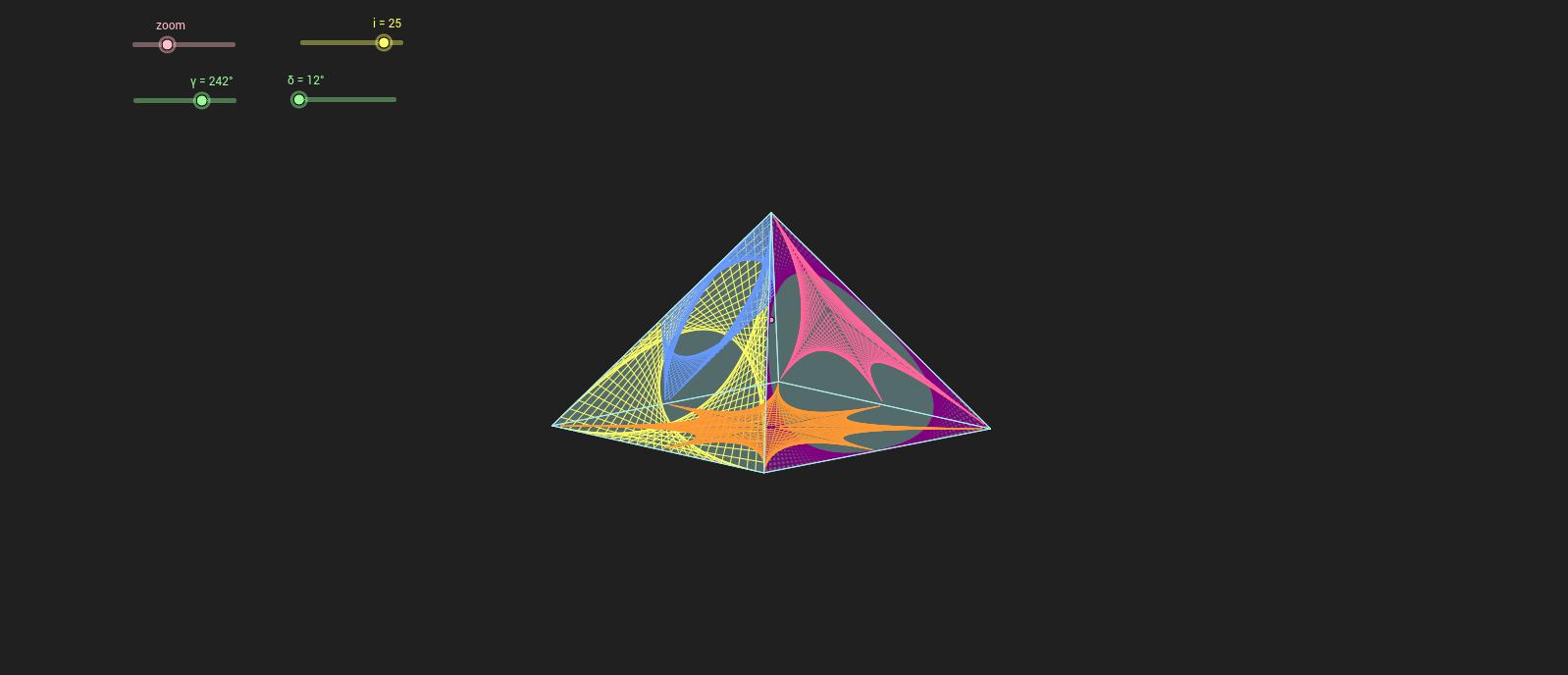 Hiloramas 3D