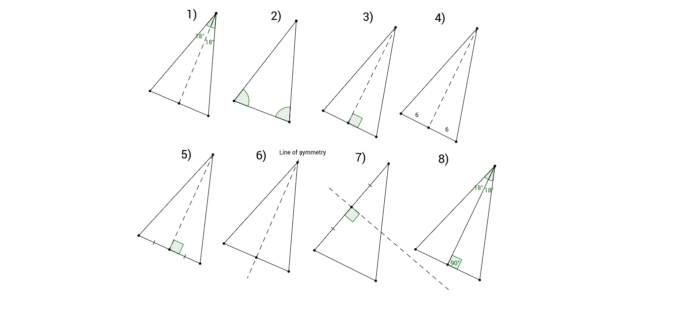 Isosceles Triangles - Examples and Non-Examples