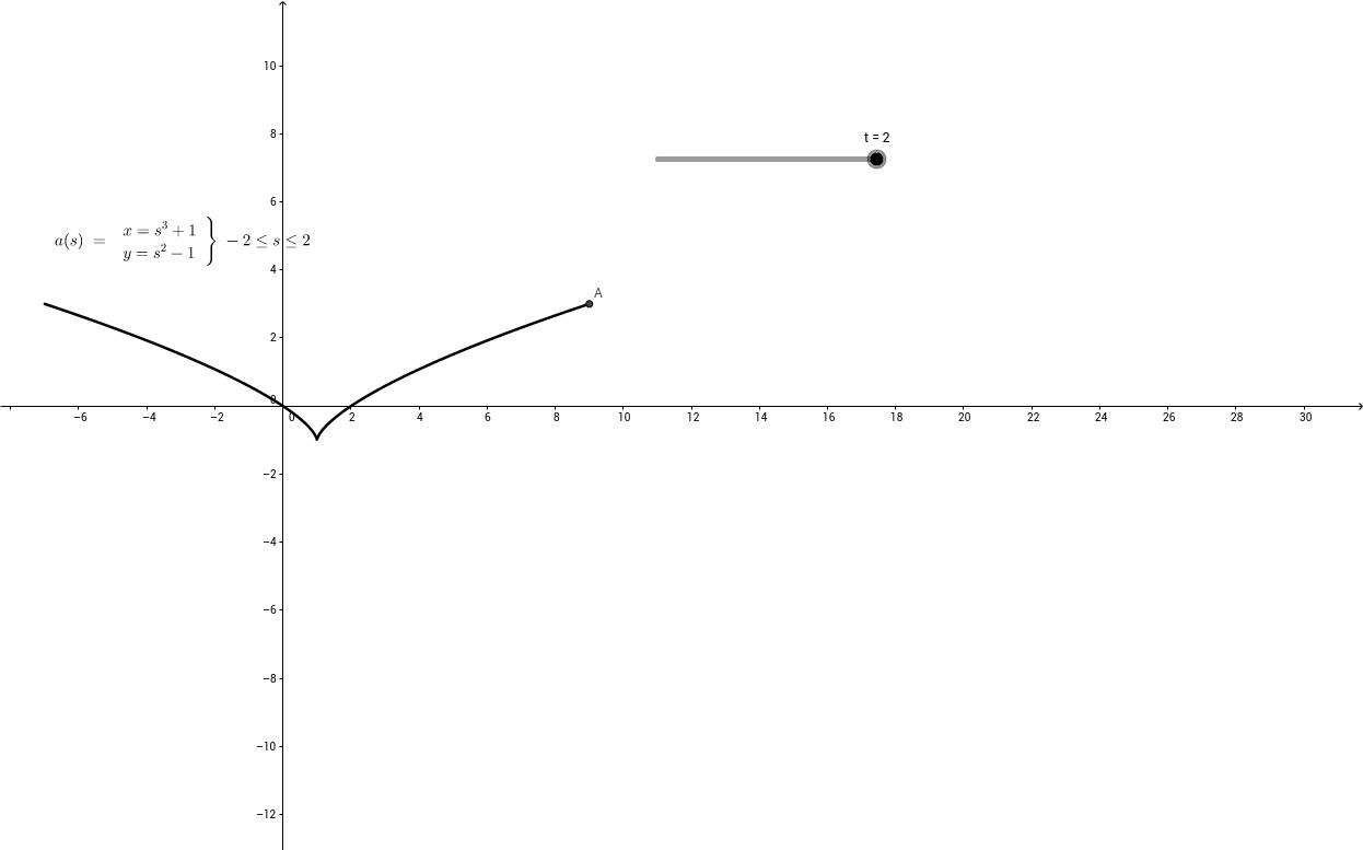 curva paramétrica 08