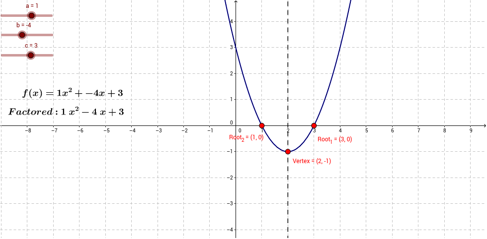 Quadratic Equation In Standard Form With Roots Geogebra