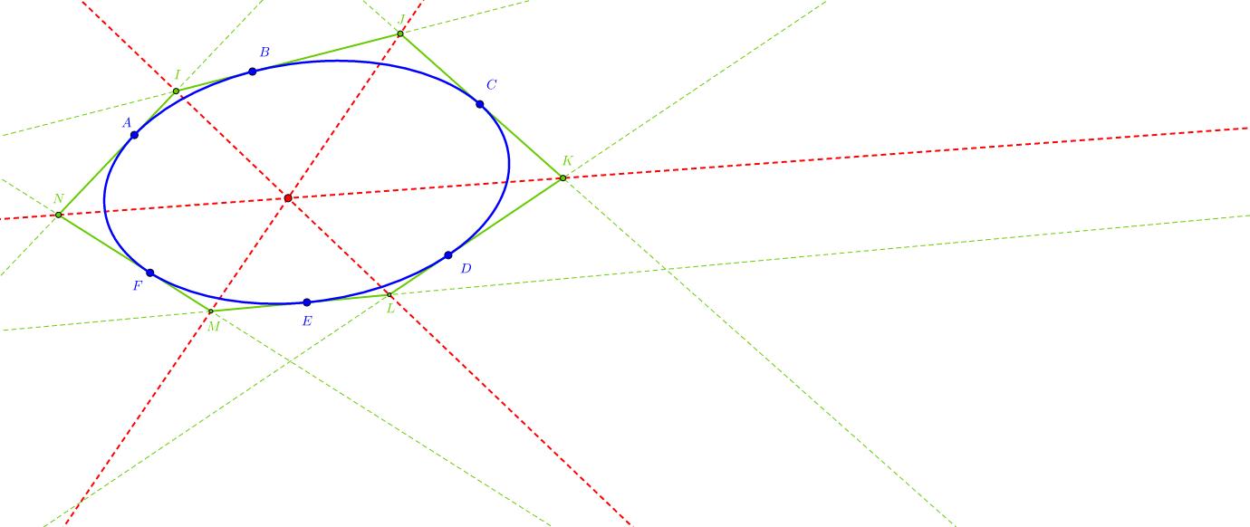 Teorema de Brianchon