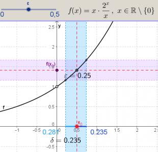 Függvény folytonossága 4. (exponenciális függvény)