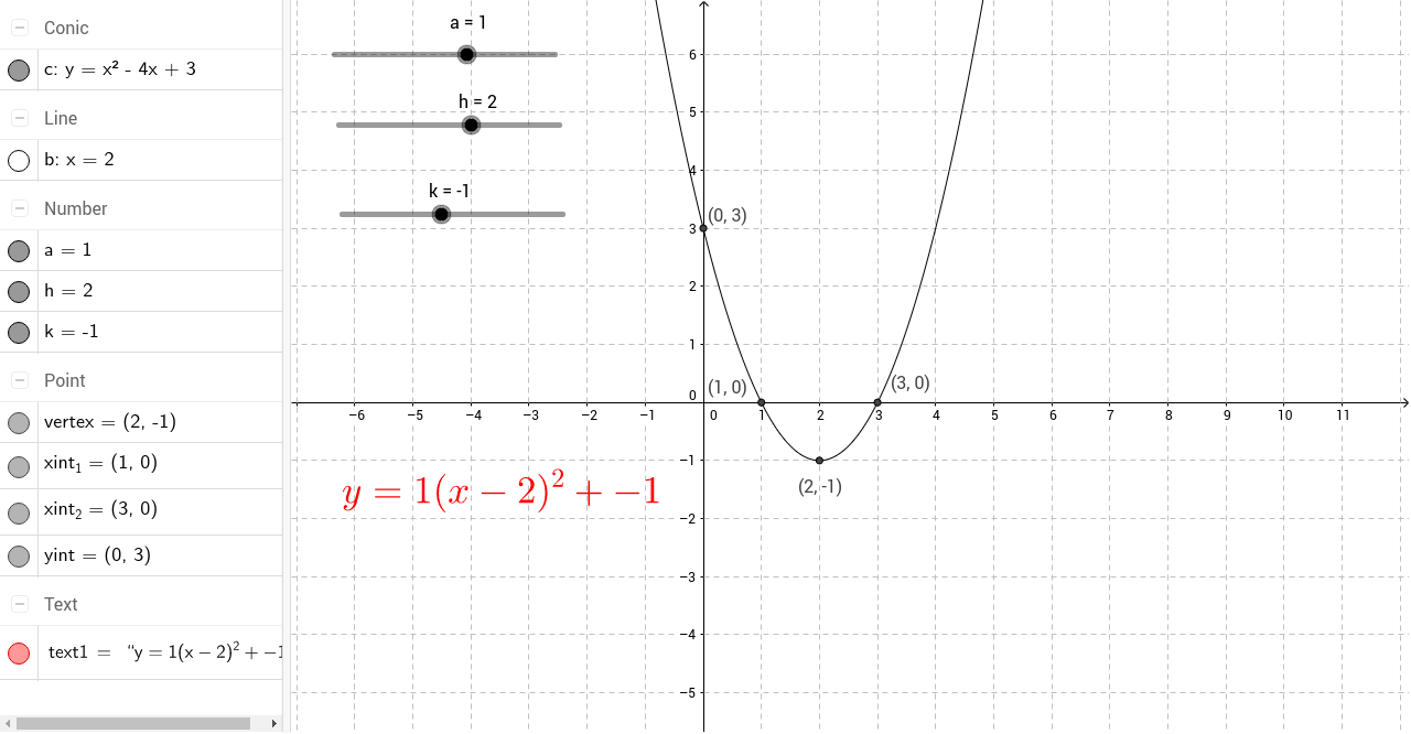 Mr loves vertex form of a quadratic equation geogebra h and k around and see the impact these manipulations have on the graph next find where the equation of the graph is written in standard form falaconquin