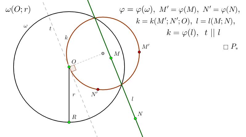 Теорема 2. за инверсията