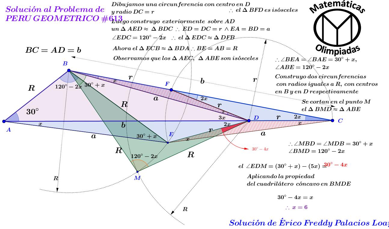 Geogebra en el mundo de las matemáticas.
