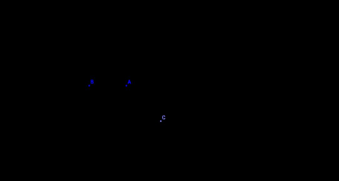Ellipse lab
