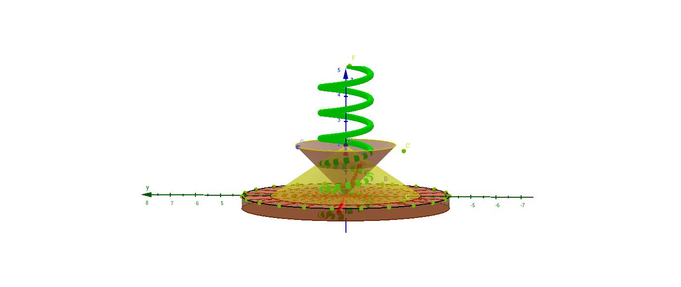 3d-curva cono  cilindro punti colorati