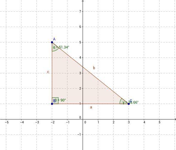 G.SRT.6 Trig ratios