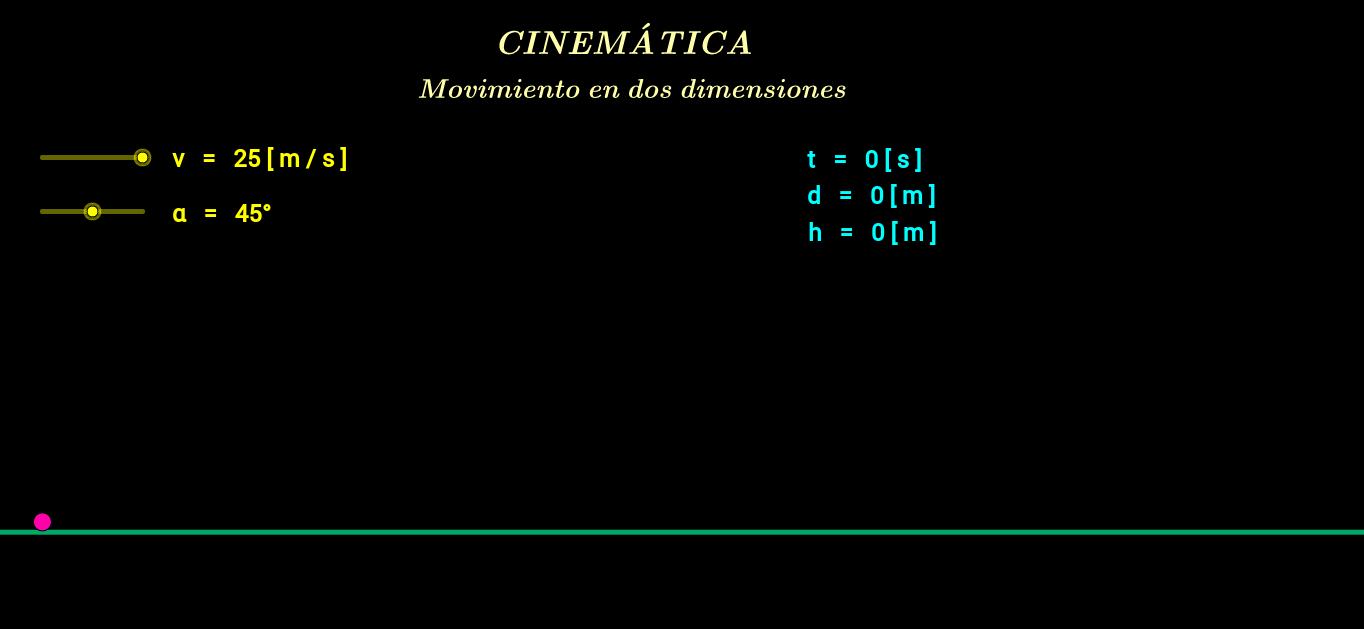 Cinemática ( movimiento en dos dimensiones )