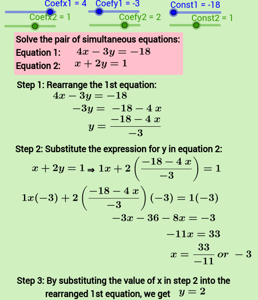 Simultaneous Equations (Substitution Method)
