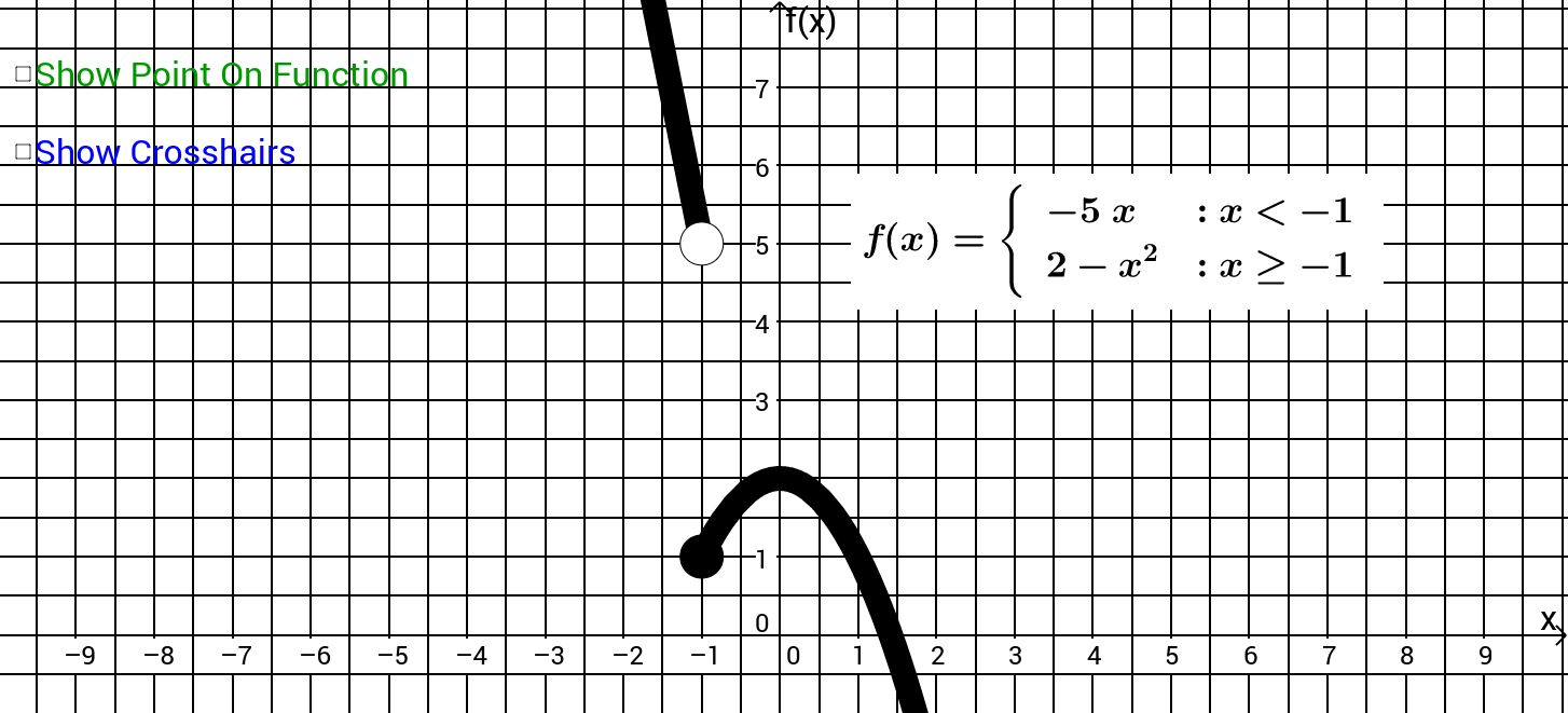 Limits of Piece-wise Functions 1