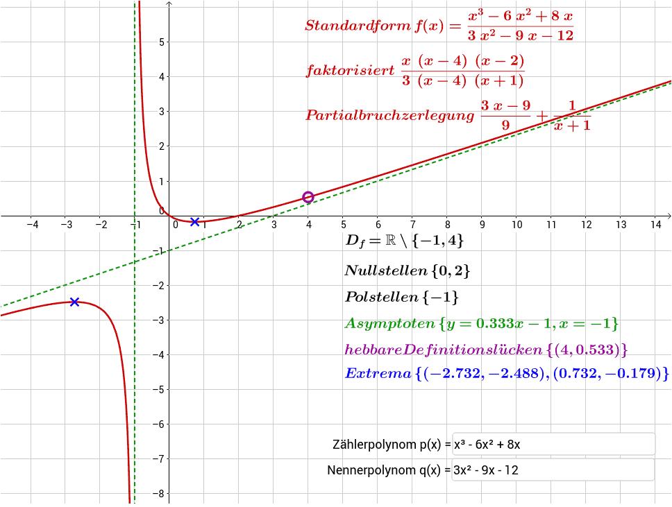 Dorable Algebra 2 Funktion Notation Arbeitsblatt Images ...