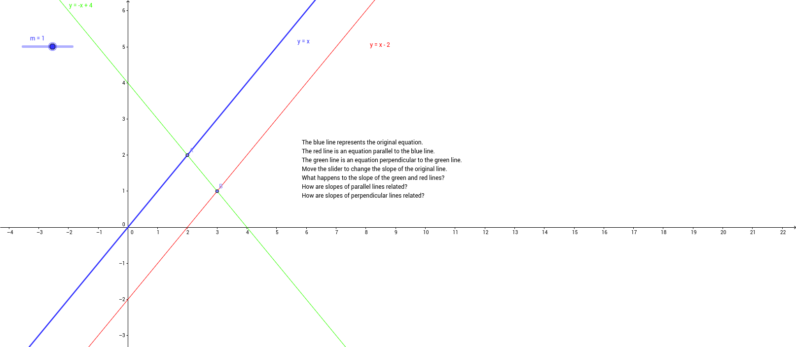 worksheet Slope Of Parallel And Perpendicular Lines Worksheet parallel perpendicular lines geogebra slopes of and are related to it view worksheet