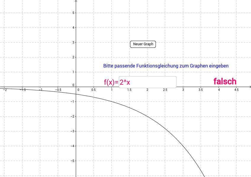 Graphen von Exponentialfunktionen - 5. Übung