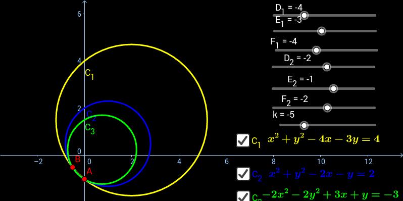 Familia Circunferencias