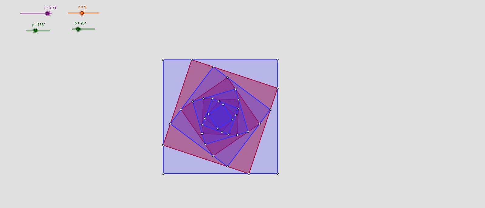 Sucesión de cuadrados