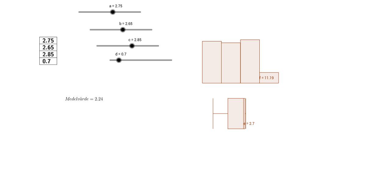 Statistiklaboration